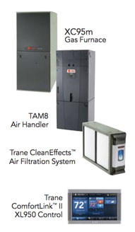 XC95m, TAM8 and Trane CleanEffects